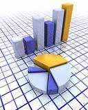3D bar chart and pie chart