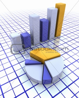 3D bar chart and pie chart