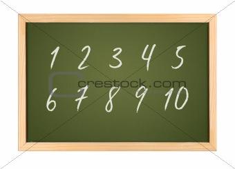 chalk board count