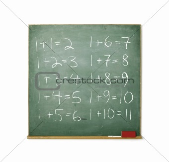 Blackboard with easy math isolated on white