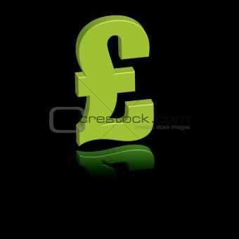 pound green