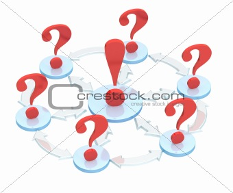 3d exclamation mark among question marks