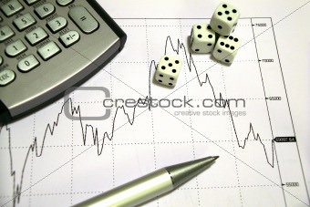 Analyzing financial charts