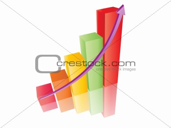 business and financial growth graph