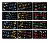 Stock Exchange Wallboard