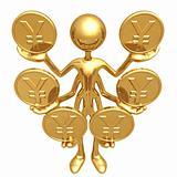 Handling Multiple Yen Coins