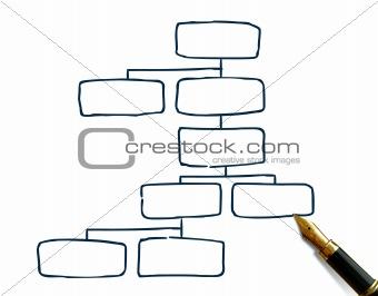 blank organizational chart template word .