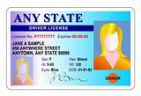 Driver license Identification card