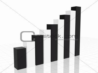 black&white chart