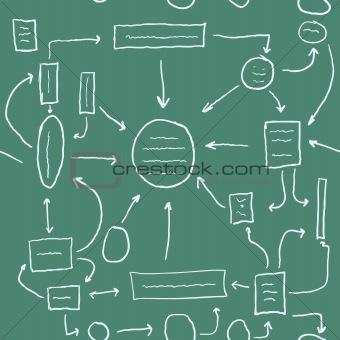 management scheme on a green background Seamless