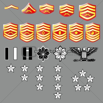 US Marine Corps Rank Insignia with texture
