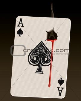 Death Card Bleeding