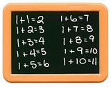 Child's Mini Chalkboard - Math