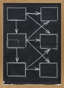 blank diagram or network concept on blackboard