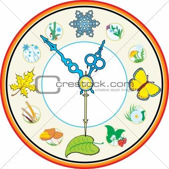 clock four season