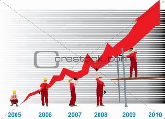 Growth And Success graph