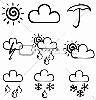 Set of symbols for the indication of weather.