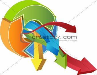 Financial Growth Graph - 3D
