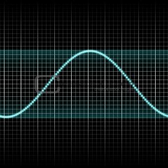 waves measuring display