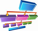 Isometric Organizational Chart
