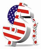 Dollar with Yen