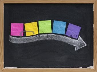 timeline concept on blackboard