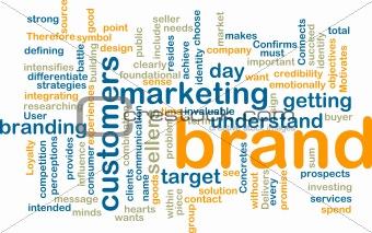 Brand marketing wordcloud