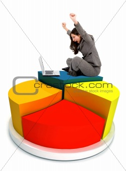 Business woman on a pie chart
