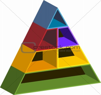 Food Pyramid Shelves