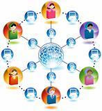 Global Business Communication Network