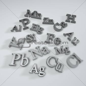 chemical element symbol