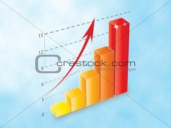 3D Ascendant bar chart