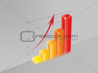 3D Ascendent bar chart