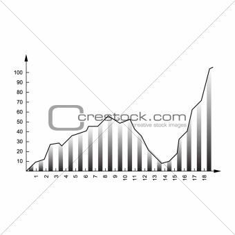 Chart in economy
