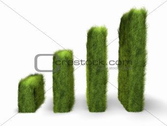 Green awareness chart