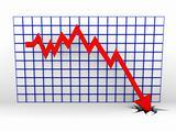 falling graph