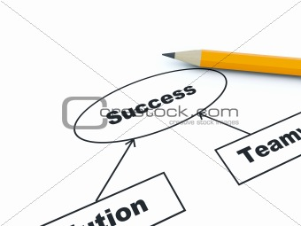 Business plan with yellow pencil