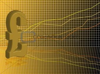 pound grid