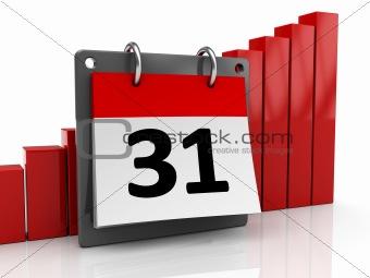 calendar and raising charts