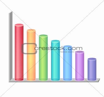business column chart