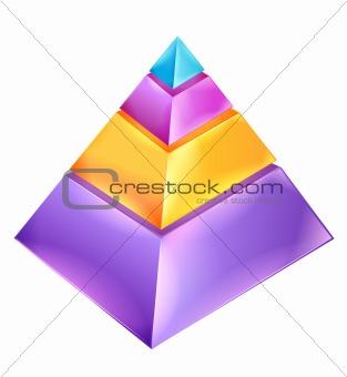 3D Pyramid