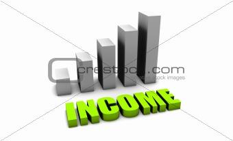Green Income