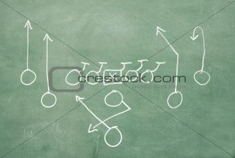 Football play on blackboard