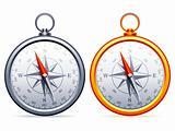 Compasses.
