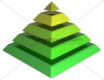 Layered Green Pyramid