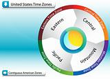 American Time Zone Chart