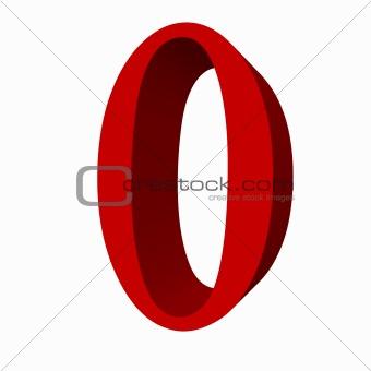 3D digit : 0 (zero)