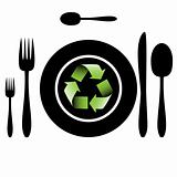 Bio food-Recycle