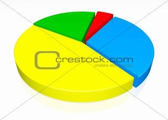 Circular diagram