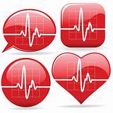 electronic cardiograms